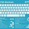 Free Photoshop CS6 Shortcut, Cheat Sheet for CS6