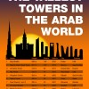 The Tallest Towers in The Arab World (Infographics)